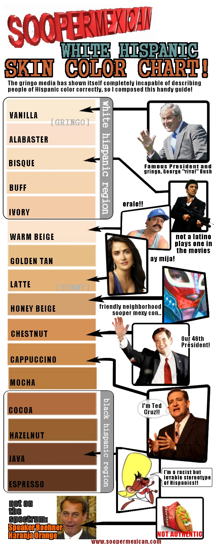 The sooper guide to white hispanic skin color for the gringo media nvjuhfo Images