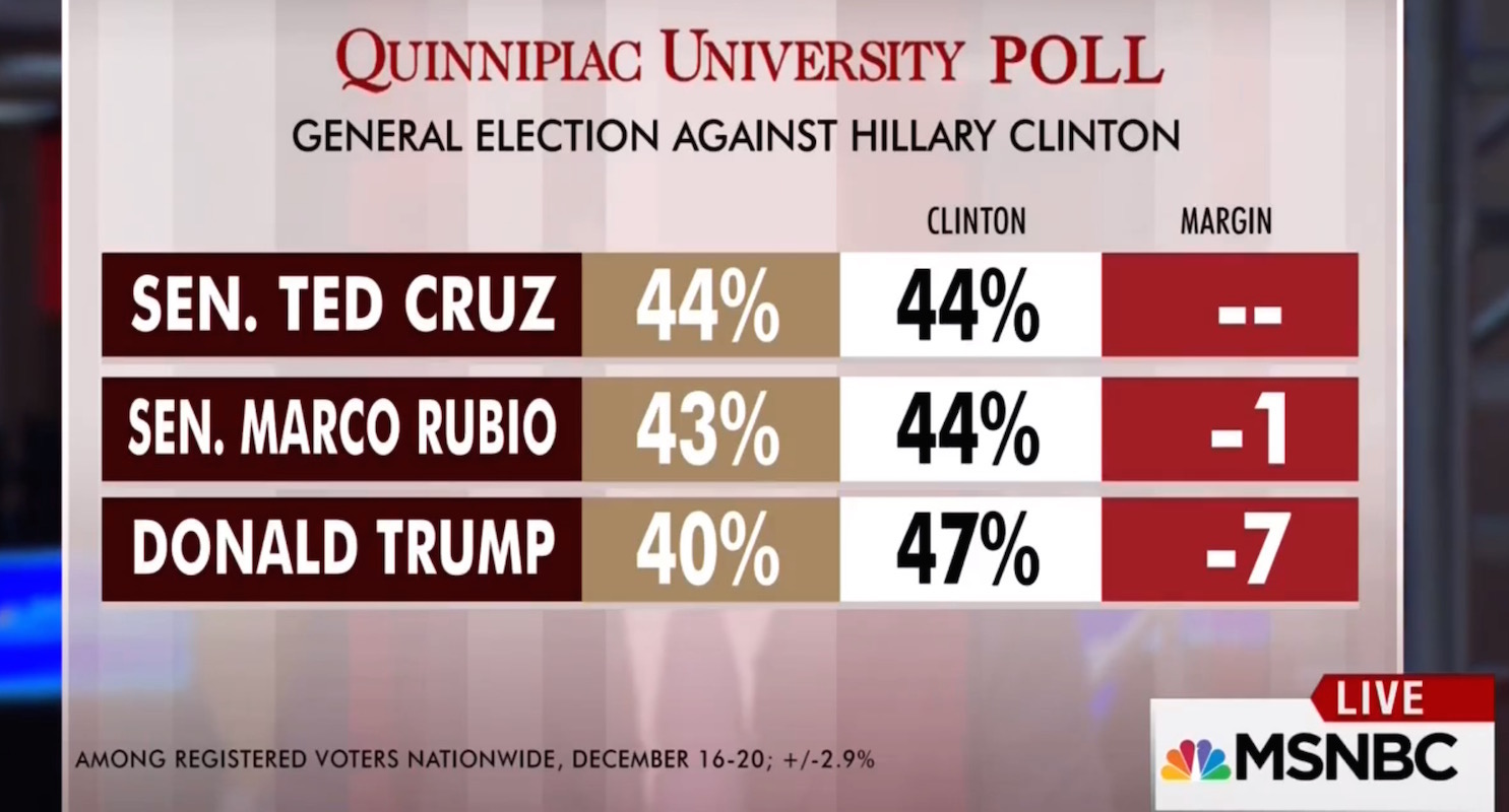 head to head cruz hillary